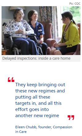 CQC admits setback for new inspection regime for care homes